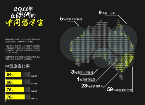 CN vs AU (Chinese Ver.)